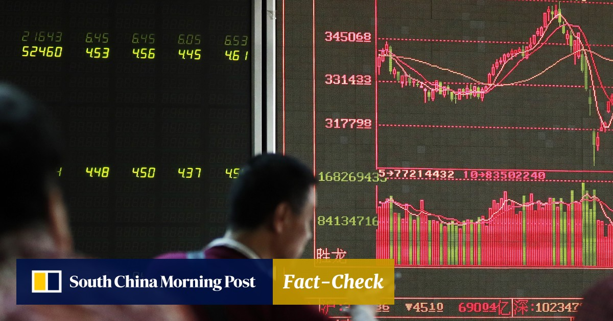 d4188627 China's securities regulator warns new economy firms from overinflating  valuations for IPO | South China Morning Post