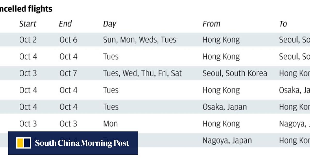 Hong Kong Express announces replacement flights for