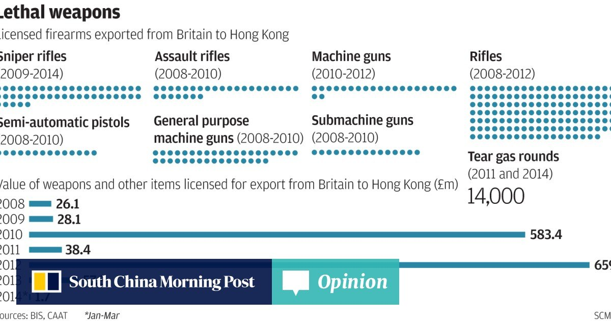 Hong Kong has spent billions on buying weapons from Britain | South