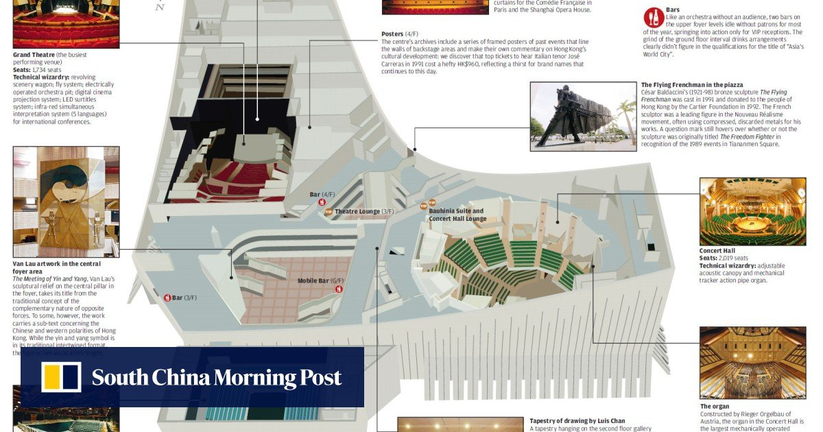 Cultural evolution | South China Morning Post