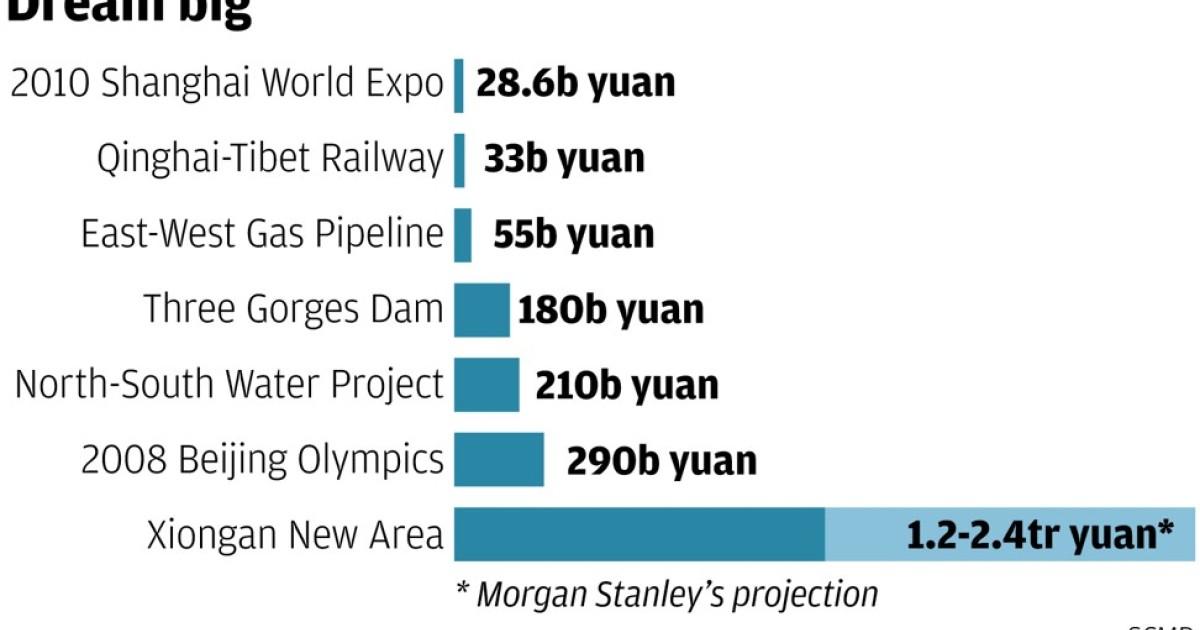 Morgan Stanley Prestige