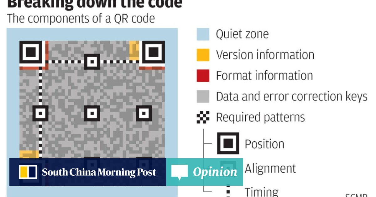 Apple jumps on China's QR code bandwagon amid sharp drop in