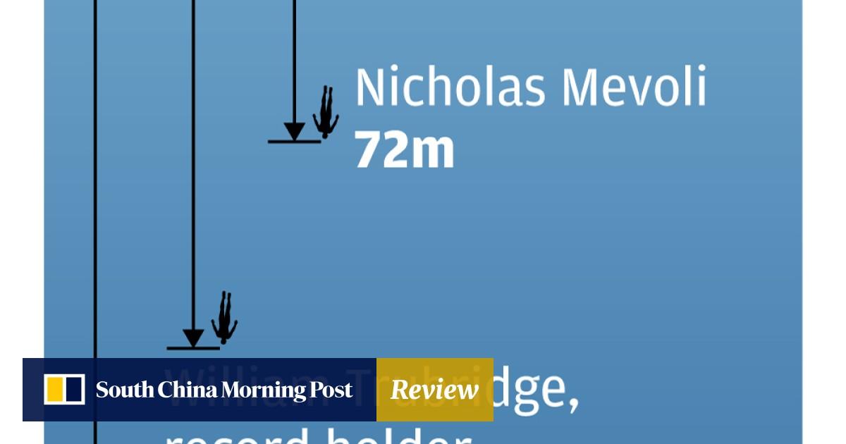 American free diver Nicholas Mevoli dies in competition in