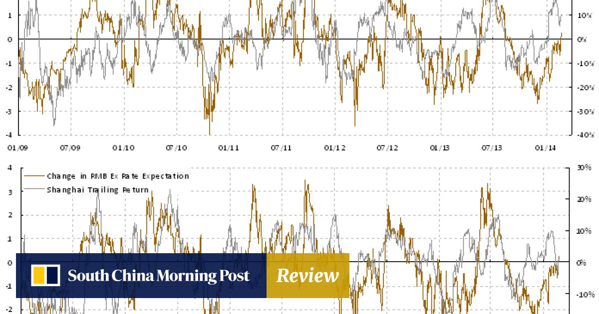 Rmb S Sharp Fall Last Week May Be Central Bank S Warning