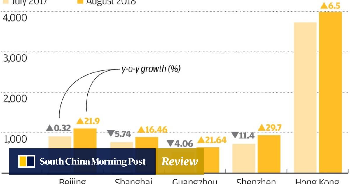 Can China fix its runaway housing market? | South China