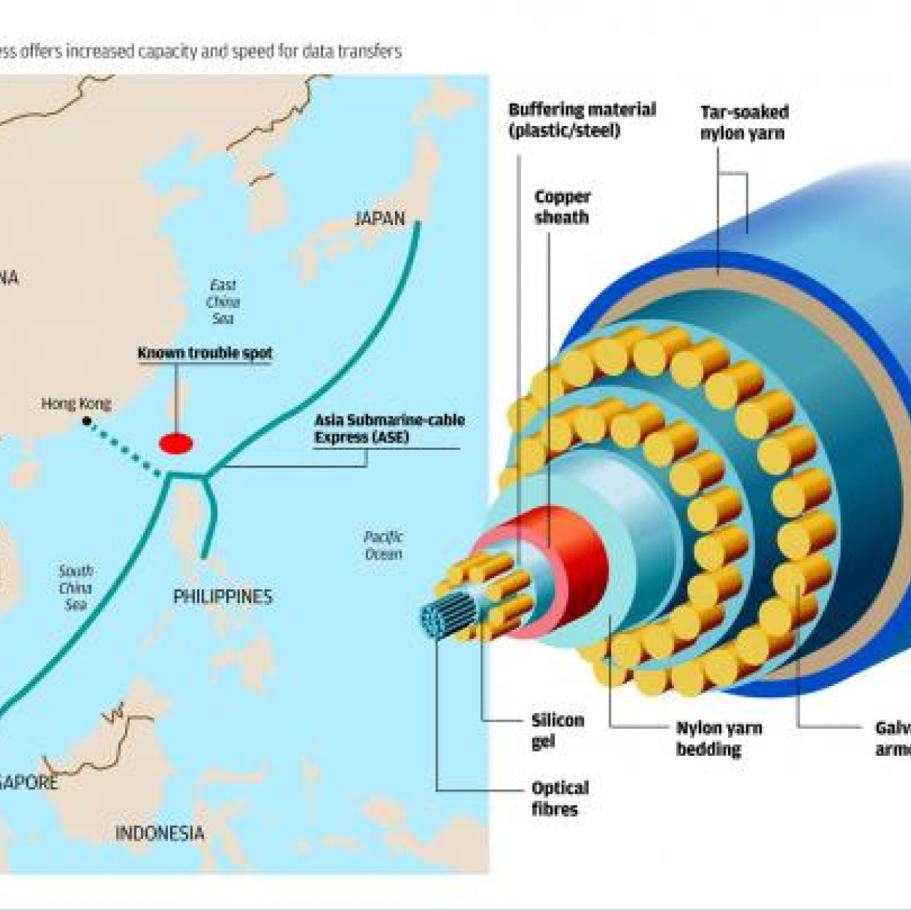Asia's fastest undersea data cable to link to Hong Kong next